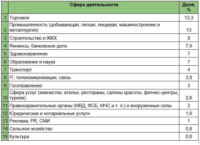 http://nbj.ru/res/2019/sber-3.jpg